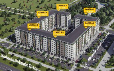 Struktura i orijentacija stanova u kompleksu Park Novi Residence